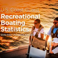 USCG Recreational Boating Accident Report